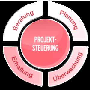 projekt_cirkle